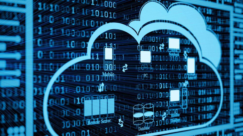 kodiranost v oblaku