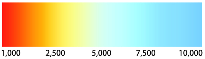 temperaturna barva