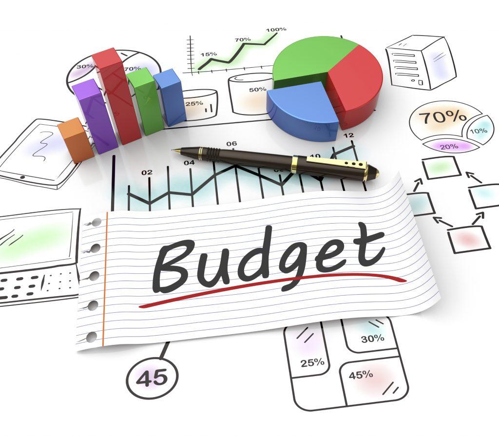 proračun